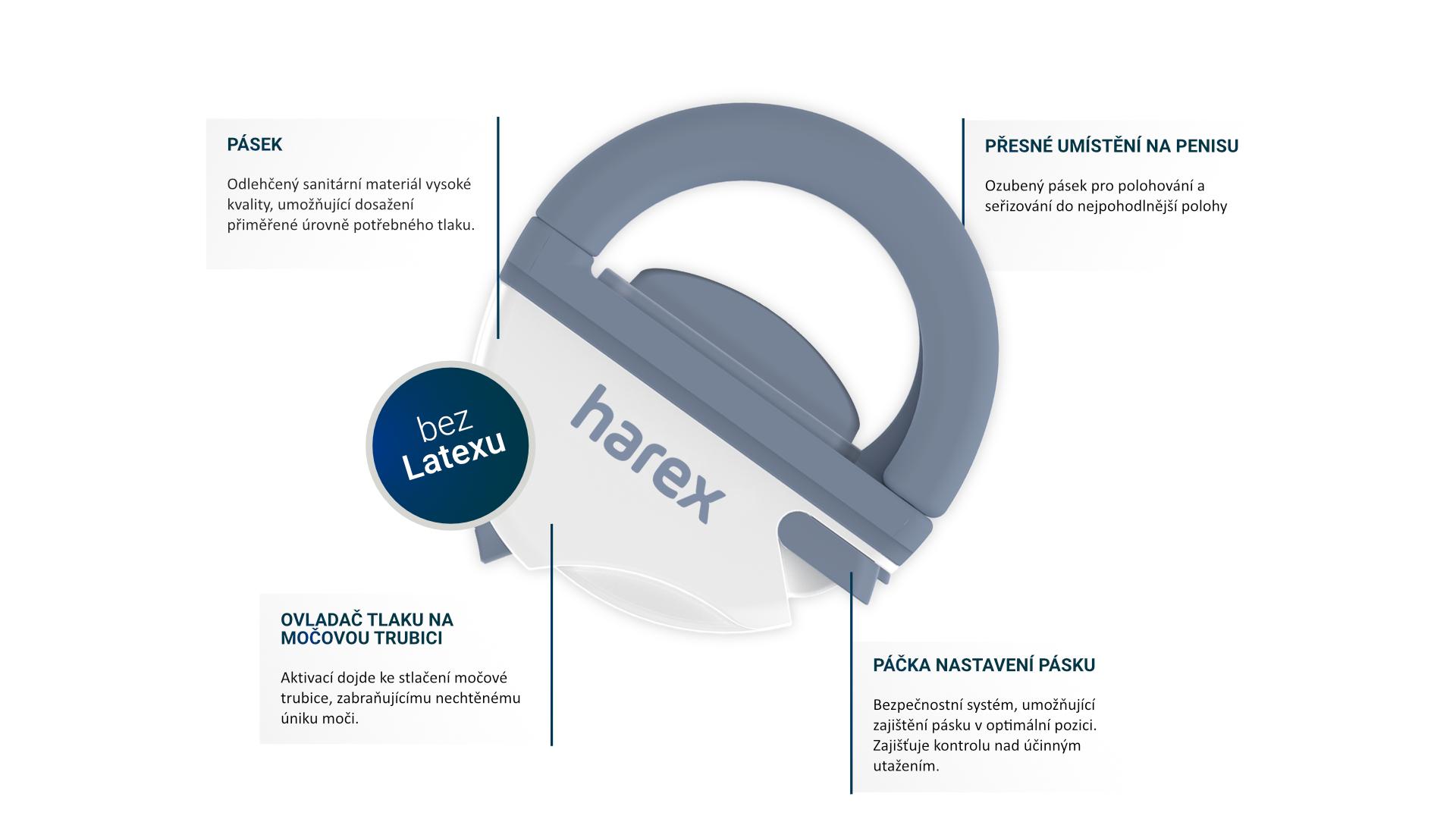HAREX výhody